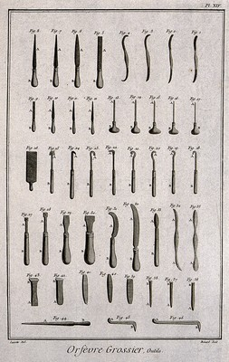 A selection of boring and cutting tools. Etching by Bénard after Lucotte.