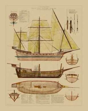 Antique Ship Plan II Digital Print by Vision Studio,Decorative