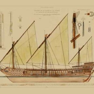 Antique Ship Plan VI Digital Print by Vision Studio,Decorative